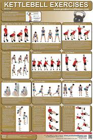 Amazon Com Laminated Kettlebell Workout Exercise Poster
