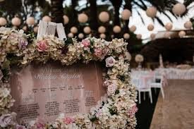 10 Tips For Creating The Perfect Wedding Seating Chart