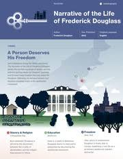narrative of the life of frederick douglass usso prof g  narrative of the life of frederick douglass thumbnail