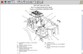 where are all the fuse box locations on a 2003 gmc yukon xl 1500 graphic graphic graphic