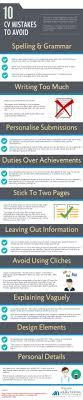 Avoiding First Resume Mistakes 24 Best Resumes CVsAdvanced Images On Pinterest Resume Resume 22