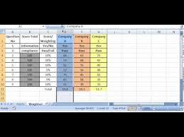 Supplier Scorecard Template Excel Supplier Scorecards Youtube