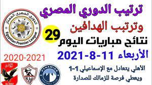 ترتيب الدوري المصري وترتيب الهدافين ونتائج مباريات اليوم الأربعاء  11-8-2021/تعادل الأهلي والإسماعيلي - YouTube