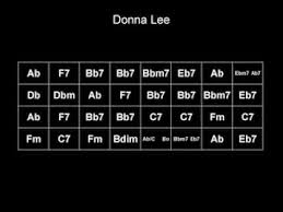 Donna Lee Chart Gypsy Jazz Play Along Chord Changes To Donna Lee