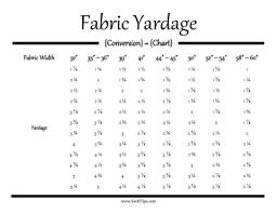 Fabric Width Conversion Chart