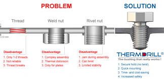 Thermdrill Secure Screw Connection At Low Wall Thickness