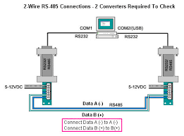 rs 485 communication wiring data wiring diagrams \u2022 serial cable wiring diagram how to make a rs232 to rs485 port check serial data communication rh usconverters com rs485 cable wiring rs232 wiring diagram