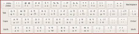 Press the symbol of interest using a suitable input device. Assamese Alphabet Wikipedia