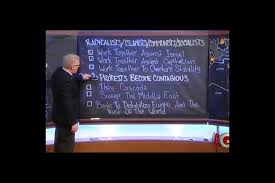 Why Is Glenn Beck Freaking Out Over Egypt And A Caliphate