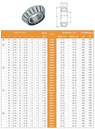 6200 Bearing Size Chart Flange Bearing Size Chart Best Picture Of Chart Anyimage Org