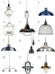 industrial farmhouse lighting. Industrial Farmhouse Lighting Lamps Large Size Inside Pendant Lights Prepare 11 O