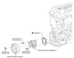 toyota yaris engine diagram questions answers pictures how to replace water pump 07 yaris