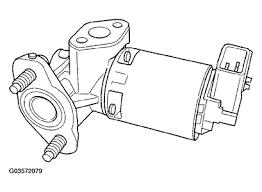 pontiac 455 engine diagram pontiac wiring diagrams online