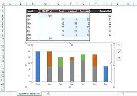 excel graph templates download excel graph templates chart template free documents download ideas