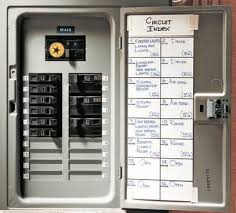 understanding your home s electrical panel quarto homes homeskills wiring cool springs press electrical box