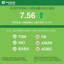 TD Ameritrade HK 德美利證券- 照片