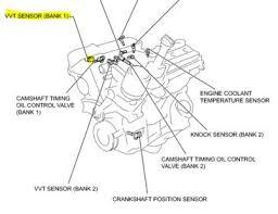 2001 toyota avalon wiring diagram 2001 image 2001 toyota avalon wiring diagram wiring diagram for car engine on 2001 toyota avalon wiring diagram