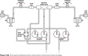 aircraft air conditioning system. handbook of air conditioning system design aircraft