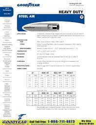 Goodyear Steel Air Hose