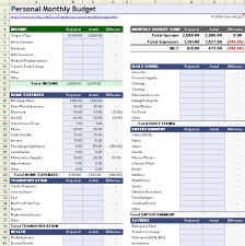 Monthly Expenses Spreadsheet Monthly Budget Spreadsheet For Excel