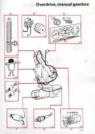 dave s volvo engine wire harness page