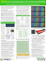 Designing Video Game Hardware In Verilog Pdf Fpga Cpu News Exploring Parallel Computer Architecture