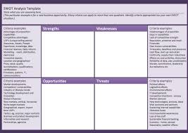 Stunning Competitor Matrix Template Pictures - Best Resume Examples ...