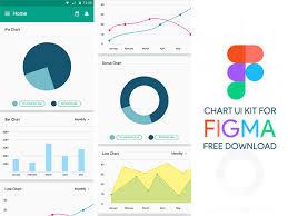 Figma Pie Chart Chart Ui Kit Figma Freebies