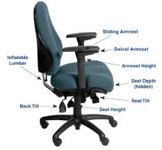 office chair controls. Chair Adjustments Office Controls F