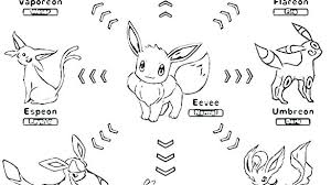 Eevee Evolutions Coloring Pages Pokemon
