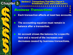 business transactions chapter 3