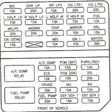 2000 cadillac deville fuse box diagram wiring diagram for you • 96 cadillac deville fuse box diagram wiring diagram source rh 19 4 logistra net de 98