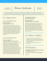Template Pin By Sandra Potts On Resume And Cover Letter Samples