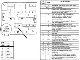 03 crown vic fuse diagram 03 wirning diagrams 2003 chevy trailblazer radio fuse location at 2004 Trailblazer Fuse Box