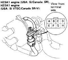 1996 honda magna wiring diagram 1996 automotive wiring diagrams on simple auto wiring diagram 1996 honda accord
