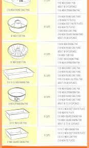 sheet pan size chart cake pan sizes large size of natural baking pan size conversions as