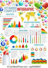 Vitamin Consumption Chart Vitamins And Health Supplements Infographics