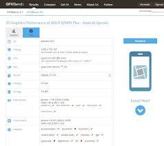 Xolo Q900S Plus Specs Gets Leaked Via ...