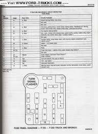 1978 ford bronco fuse box diagram 2010 04 11 022107 ranger captures 1978 ford f150 ranger fuse box diagram 1978 ford bronco fuse box diagram portrayal 1978 ford bronco fuse box diagram 103815 520 representation