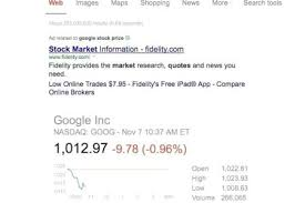 Stock Quotes Google Magnificent Get Asx Stock Quotes In Excel From Google Finance Best Quote 48