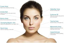 Botox 'could be long-term health