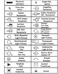 electrical wiring symbols for home electric circuits house electrical symbols for drawings at Electrical Wiring Schematic Symbols