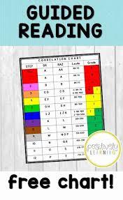 63 Nice Dra Grade Level Chart Home Furniture
