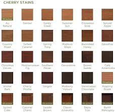 shades of wood furniture. natural wood furniture especially domestic cherry is a truly evolving and special investment if you have further questions about shades of l