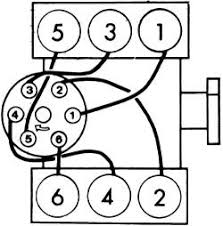 1986 gmc s15 engine vehiclepad solved firing order diagram for 1986 gmc s15 2 8l fixya