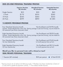 Personal Training Chart One On One Personal Training Form And Fitness Health Club