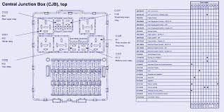 central junction fuse panel diagram of ford focus zxw fuse pin it central junction fuse panel diagram of 2004