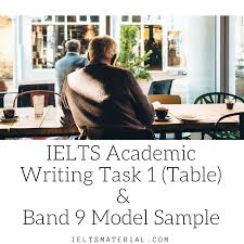 ielts table essays ielts academic writing task table amp band model sample
