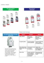 damper actuator wiring damper image wiring diagram catalog actuator damper honeywell ng c i u khi n van gi on damper actuator wiring