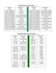 23 Printable Tap Drill Charts Pdf Template Lab